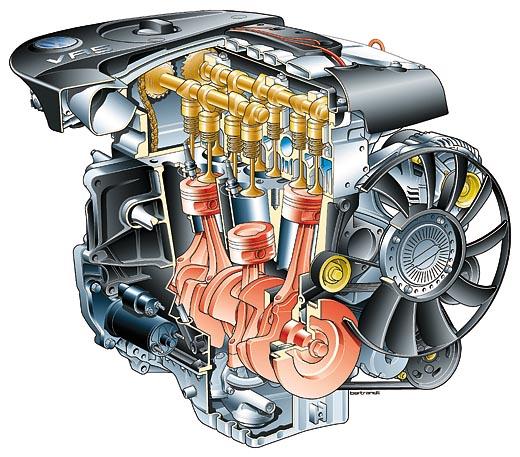 Рядный двигатель