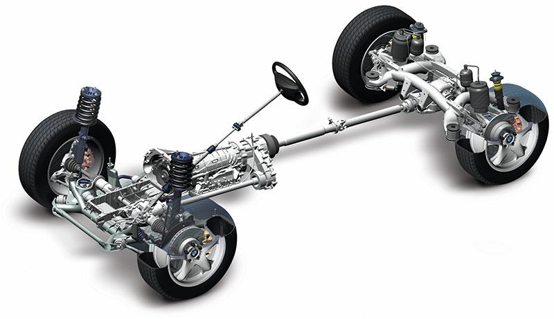 Система полного привода BMW