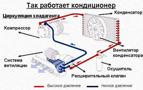 Наглядная схема работы авто-
