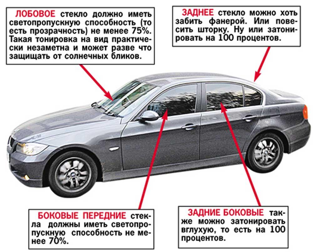пошаговая инструкция тонировки авто - фото 8