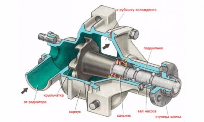 Схема двигателя москвич
