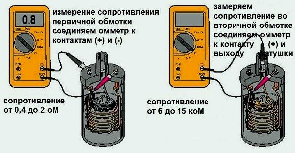 проверка катушки мультиметром
