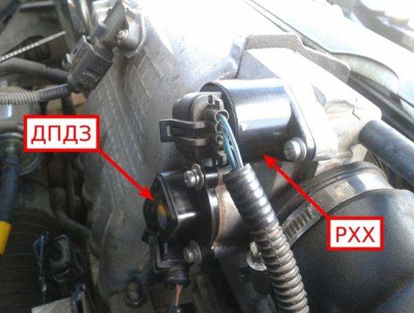 Оценка повреждений автомобиля после дтп онлайн