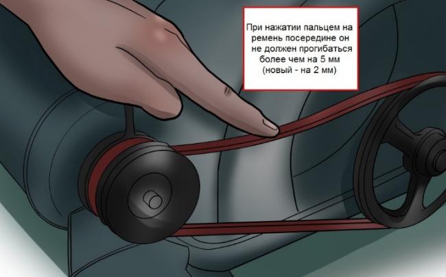Проверка натяжки ремня генератора